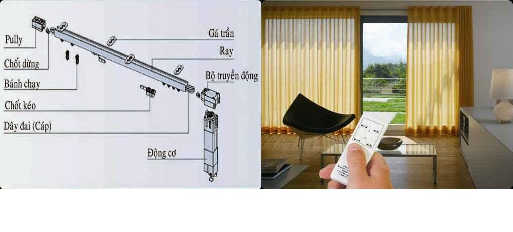 Rèm tự động sử dụng hai loại động cơ